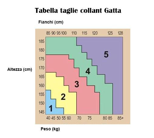 COLLANT CLASSICO COMFORT STYLE 20 DEN TAGLIE COMODE